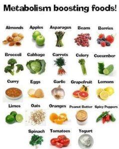 Metabolism bossting foods